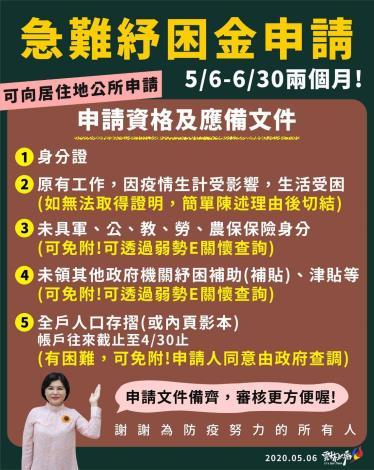 急難紓困金申請  5月6日至6月30日兩個月