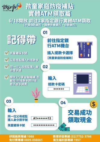孩童家庭防疫補貼 實體ATM領取篇1100617
