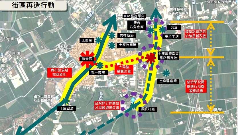 土庫地方創生工作擴展到其他配套的建設與計畫。