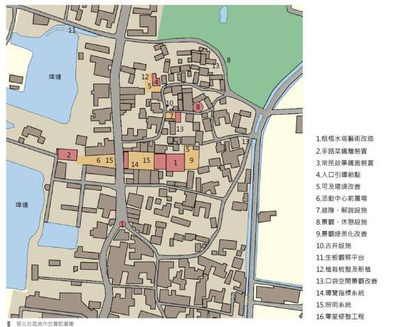 口湖鄉椬梧城鎮之心計畫   打造在地人文景觀