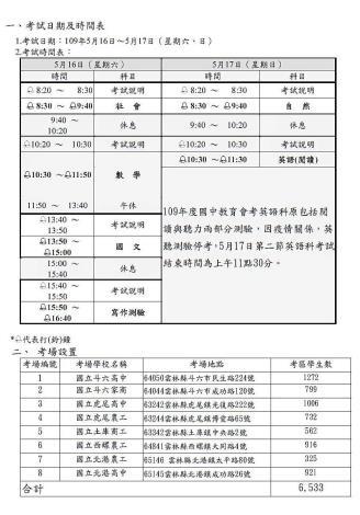 考試日期及時間表.JPG