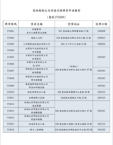 0F23F214-A9B3-4161-9B0E-DC79C1A0B424