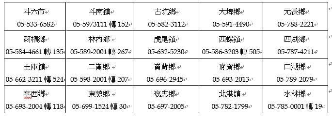 各鄉鎮市公所電話聯繫表