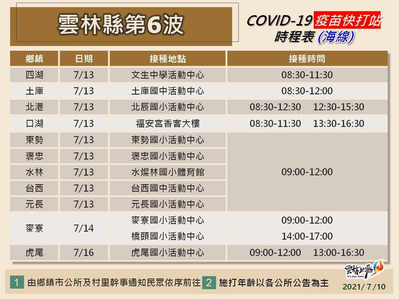 雲林縣第6波COVID-19疫苗快打站時程表(海線)