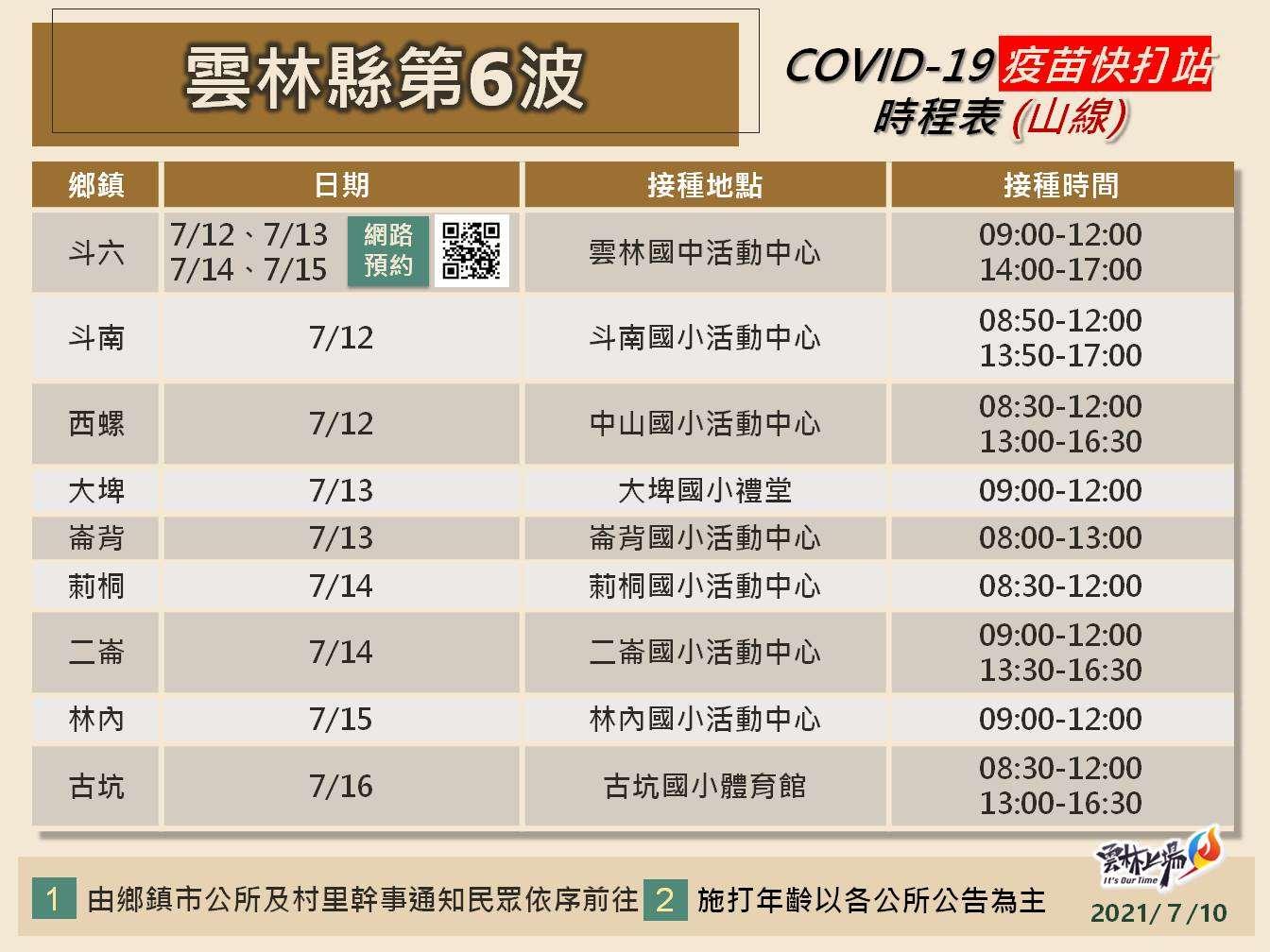 雲林縣第6波COVID-19疫苗快打站時程表(山線)