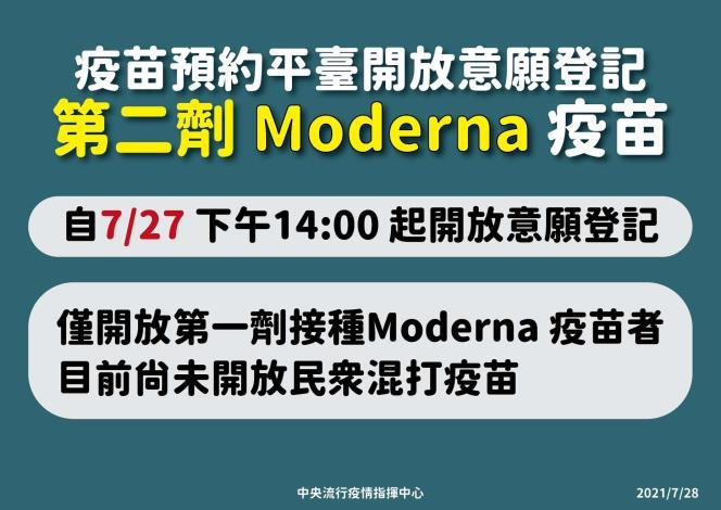 預約平臺開放第二劑Moderna COVID-19疫苗意願登記
