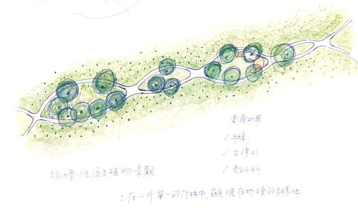 地景設施3