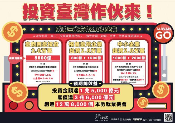 投資臺灣三大方案2.0