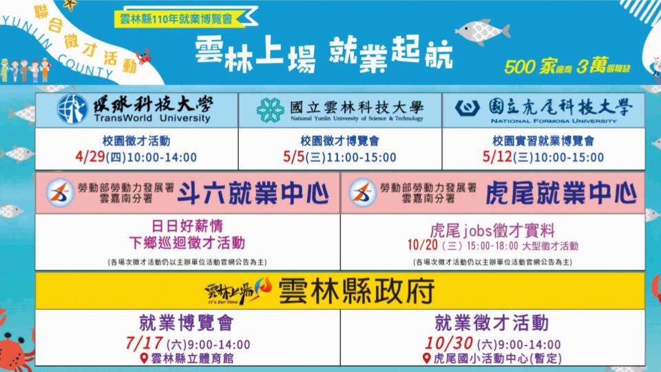 110年雲林就業博覽會網站宣導