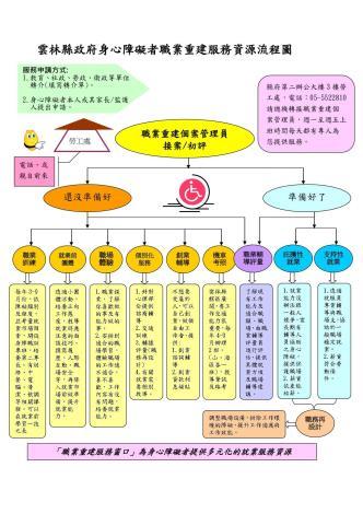 職重資源使用新聞稿圖-麗枝_page-0001