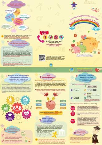 兒少教育發展帳戶-宣導DM-印尼文版