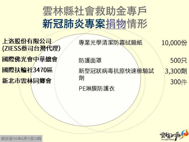 投影片10.JPG