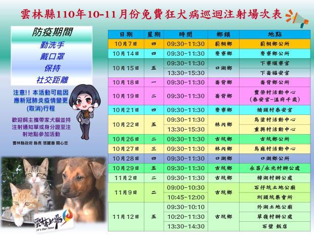 110年10-11月份狂犬病巡迴注射場次表