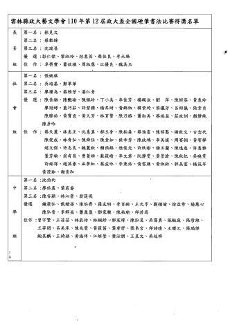 雲林縣政大藝文協會110年硬筆字比賽得獎名單(長青組、社會組、中學組)