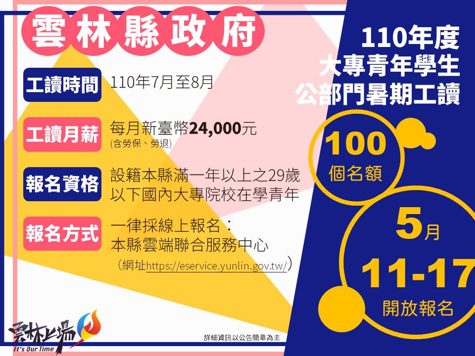 110年度大專青年學生公部門暑期工讀