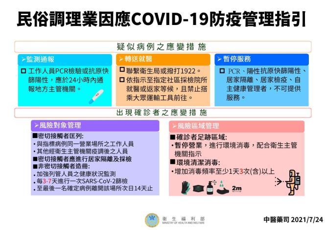 民俗調理業因應COVID-19防疫管理指引2