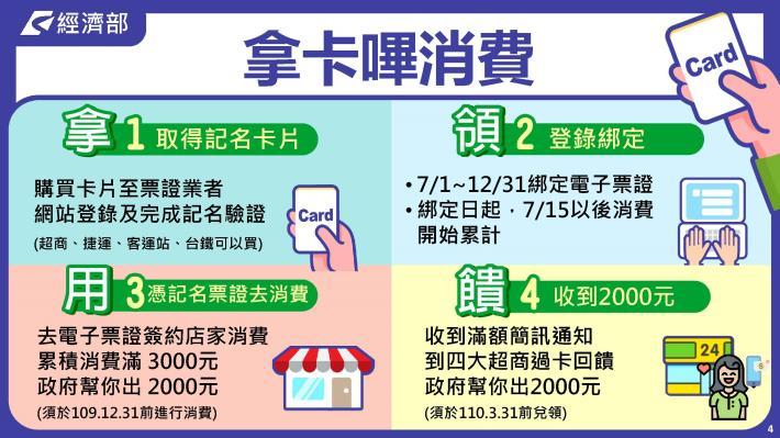 2020振興券措施 0601-3_頁面_04