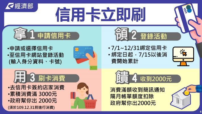 2020振興券措施 0601-3_頁面_06