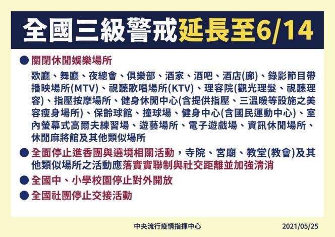 全國三級警戒延長至6月14日(2)