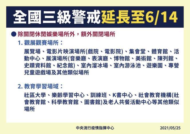 全國三級警戒延長至6月14日(3)