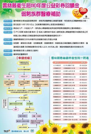 公彩醫療補助海報_0