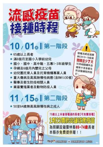 10月1日流感開打~請民眾踴躍施打