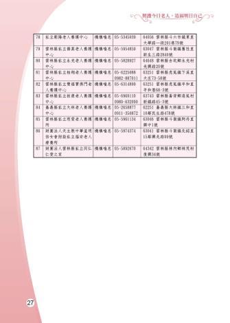 1081205-雲林縣整合性社區照護-0-28