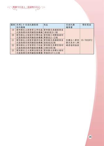 1081205-雲林縣整合性社區照護-0-37