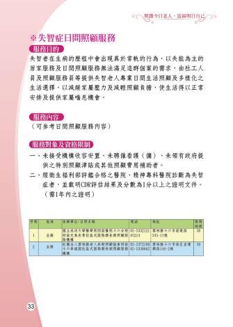1081205-雲林縣整合性社區照護-0-34