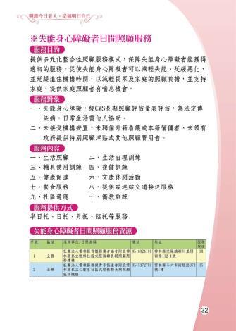1081205-雲林縣整合性社區照護-0-33