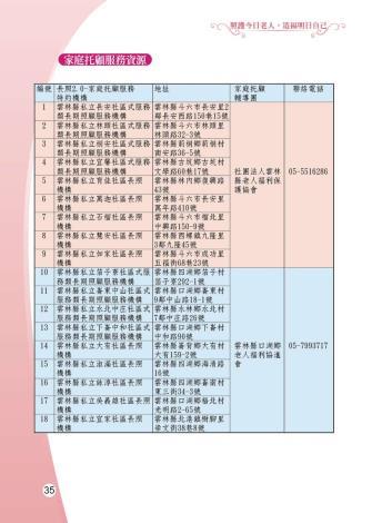 1081205-雲林縣整合性社區照護-0-36
