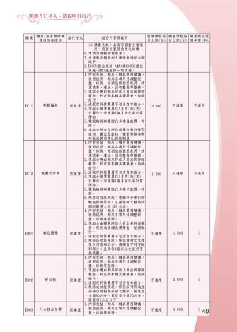 1081205-雲林縣整合性社區照護-0-41
