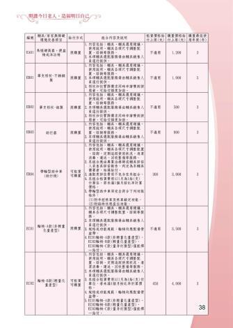 1081205-雲林縣整合性社區照護-0-39