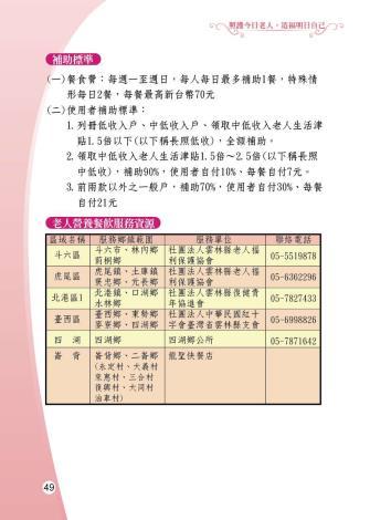 1081205-雲林縣整合性社區照護-0-50