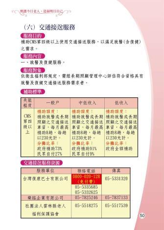 1081205-雲林縣整合性社區照護-0-51