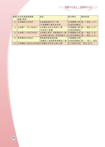 1081205-雲林縣整合性社區照護-0-56