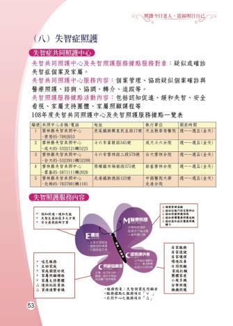 1081205-雲林縣整合性社區照護-0-54