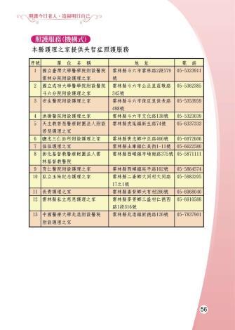 1081205-雲林縣整合性社區照護-0-57