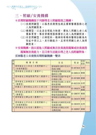 1081205-雲林縣整合性社區照護-0-75