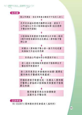 1081205-雲林縣整合性社區照護-0-95