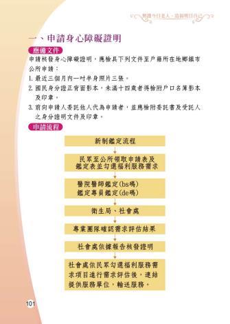 1081206-雲林縣整合性社區照護-(改)-02