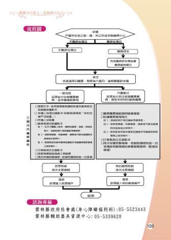 1081206-雲林縣整合性社區照護-(改)-09