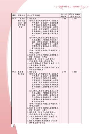 1081205-雲林縣整合性社區照護-0-16
