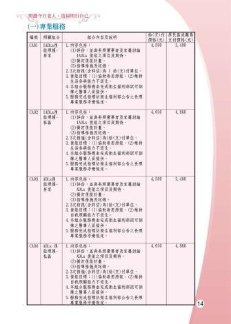 1081205-雲林縣整合性社區照護-0-15