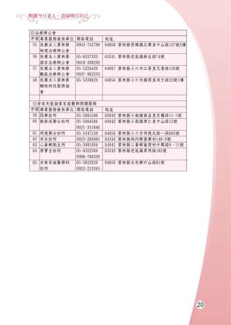 1081205-雲林縣整合性社區照護-0-21