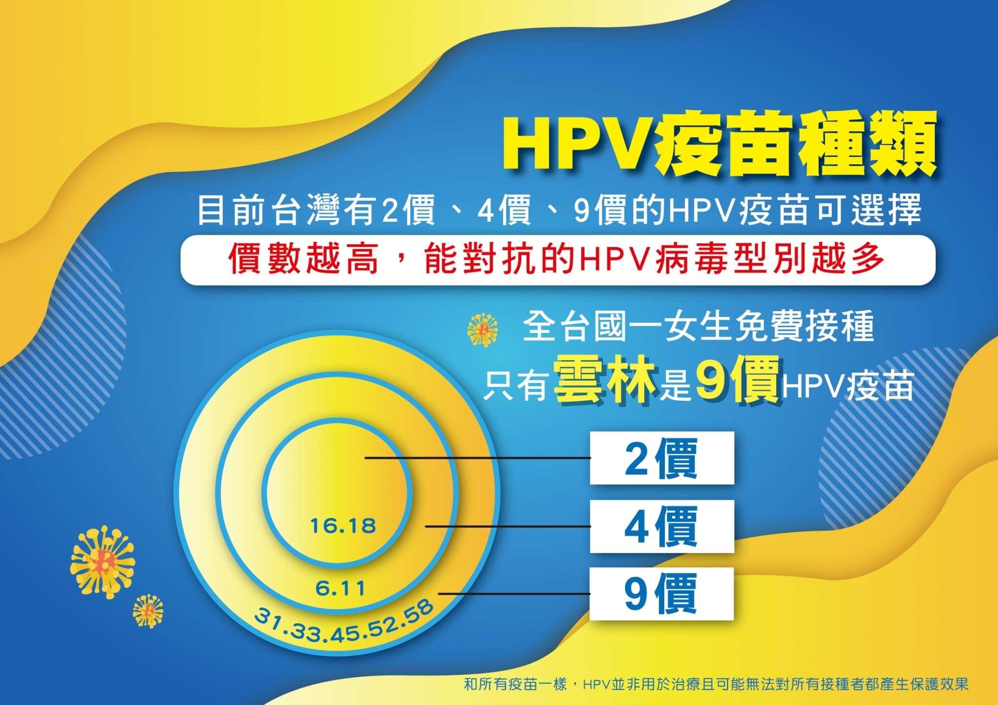 HPV相關資訊_210219_1