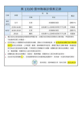 案13100雲林縣確診個案足跡_page-0001 (1)