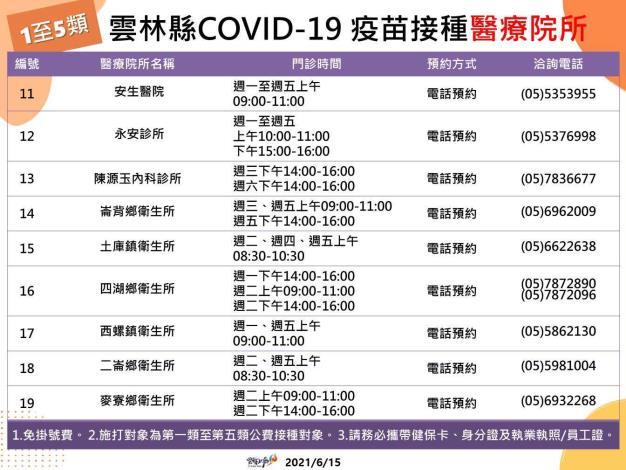 雲林縣COVID-19疫苗接種醫療院所-2