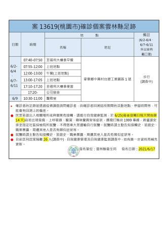 案13619(桃園市)確診個案雲林縣足跡_page-0001