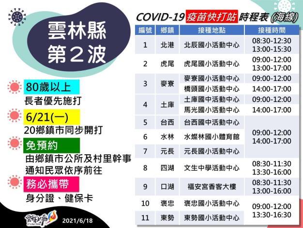 雲林縣第2波COVID-19疫苗快打站時程表-2